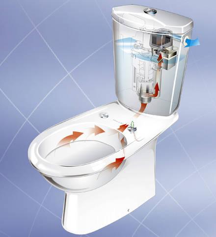 purair wc mit geruchsbremse seit einem jahr im dauertest aqua. Black Bedroom Furniture Sets. Home Design Ideas